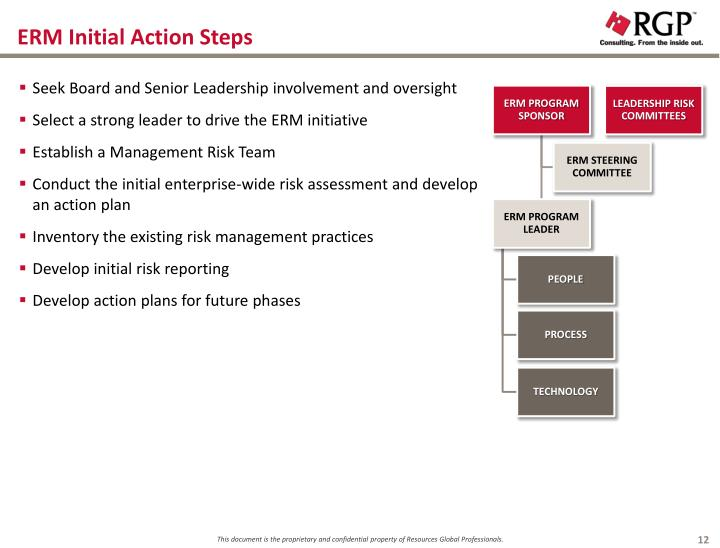 ERM Initial Action Steps
