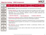 objective setting erm component