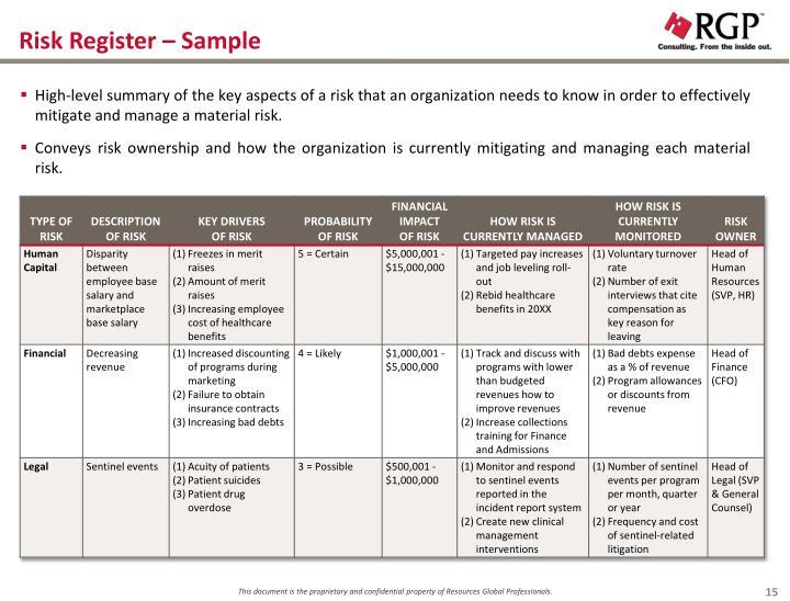 Risk Register –
