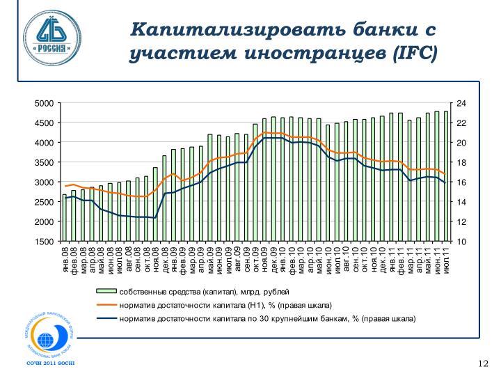 Капитализировать банки с участием иностранцев (