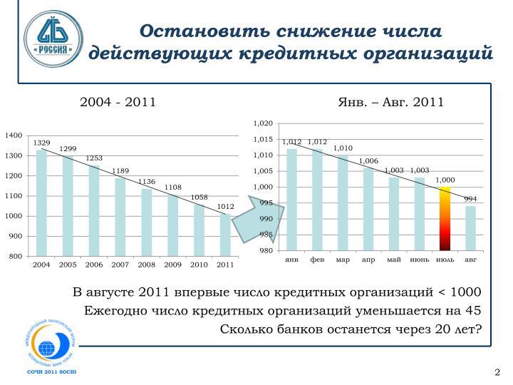 Остановить снижение числа действующих кредитных организаций