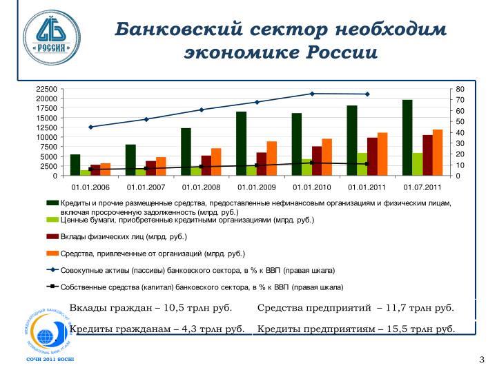 Банковский сектор необходим экономике России