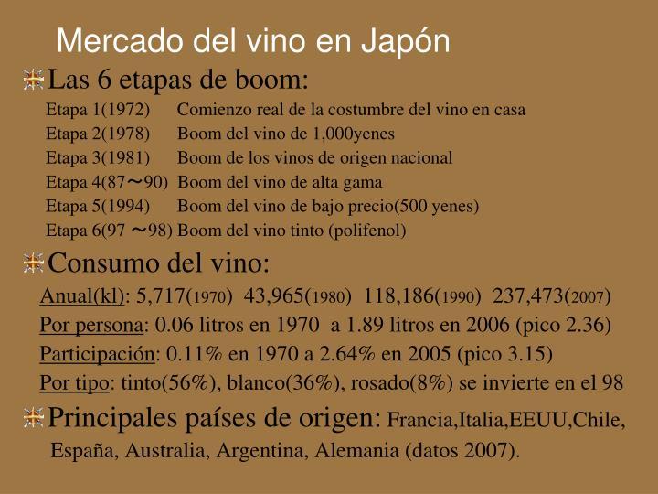 Las 6 etapas de boom: