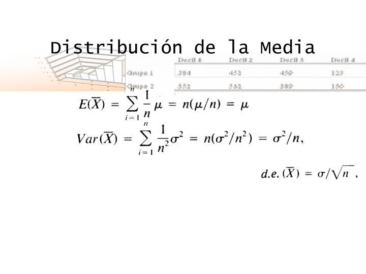 Distribución de la Media