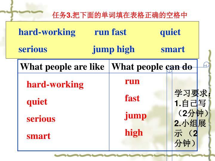 hard-working        run fast              quiet