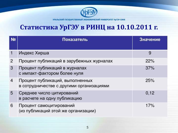 Статистика УрГЭУ в РИНЦ на 10.10.2011 г.
