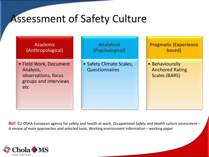 Assessment of Safety Culture