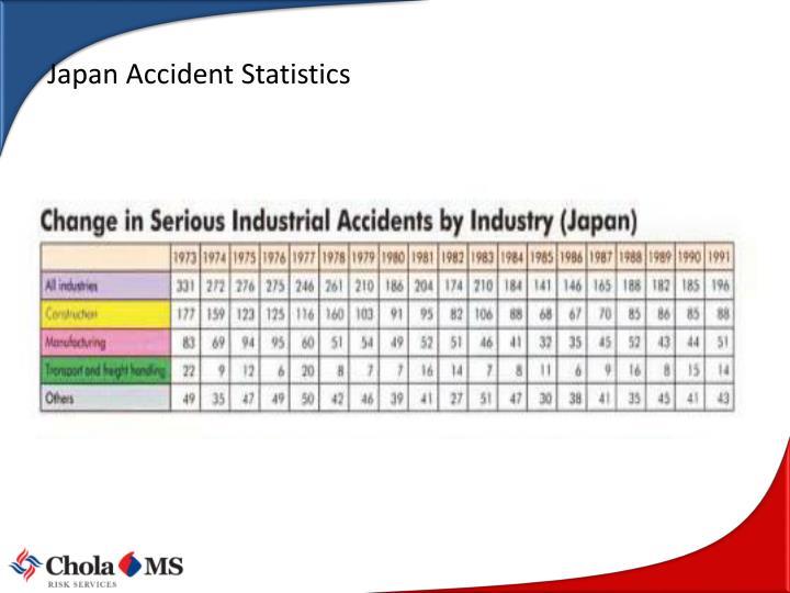 Japan Accident Statistics