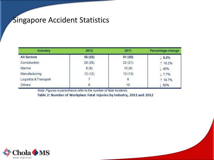 Singapore Accident Statistics