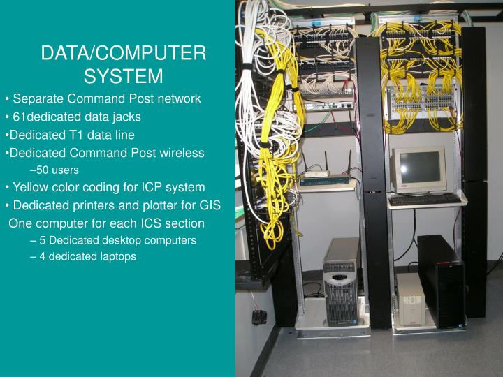 DATA/COMPUTER SYSTEM