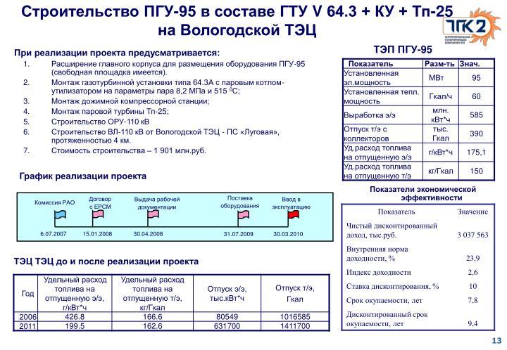 Строительство ПГУ-95 в составе ГТУ