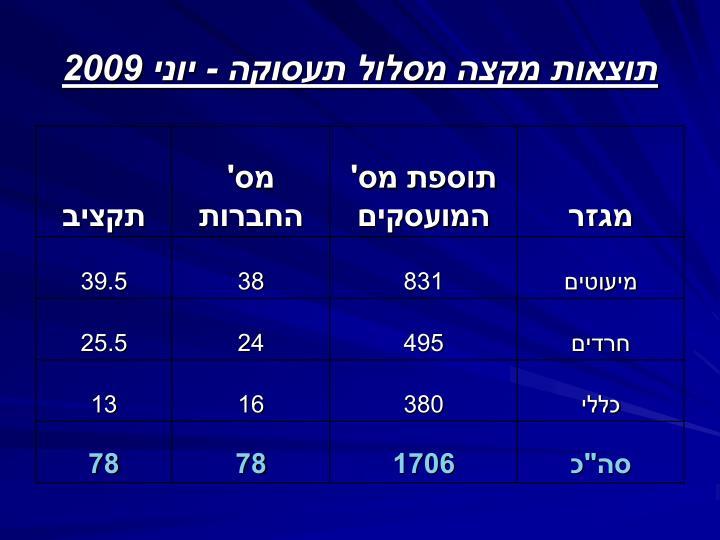 תוצאות מקצה מסלול תעסוקה - יוני 2009