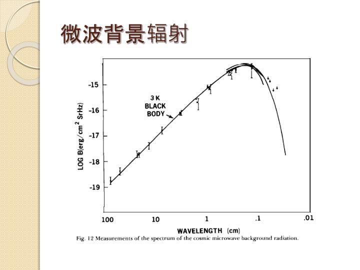微波背景辐射