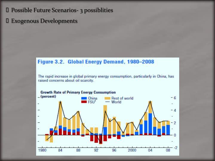 Possible Future Scenarios- 3