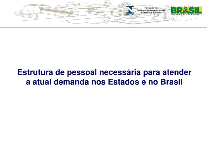 Estrutura de pessoal necessária para atender a atual demanda nos Estados e no Brasil