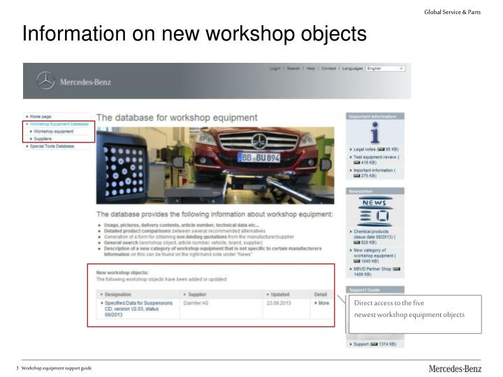 Information on new workshop objects