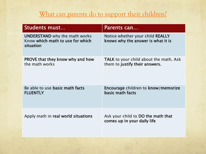 What can parents do to support their children?