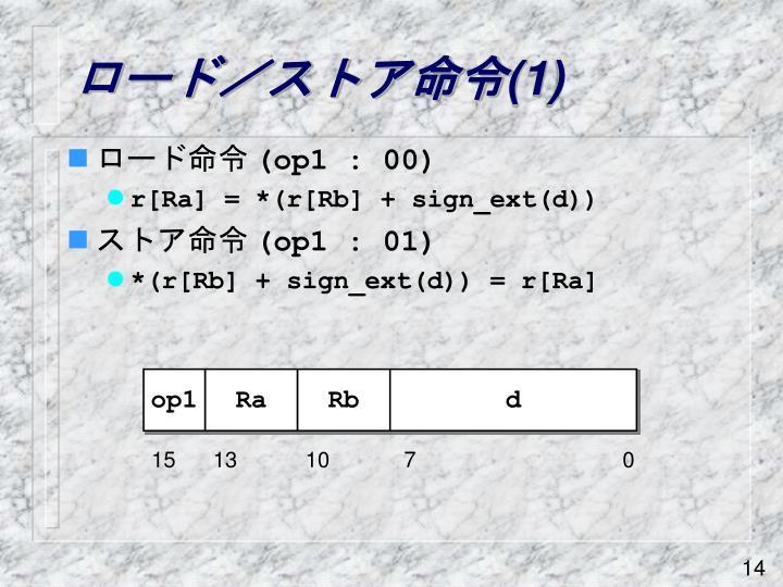 ロード/ストア命令(1)