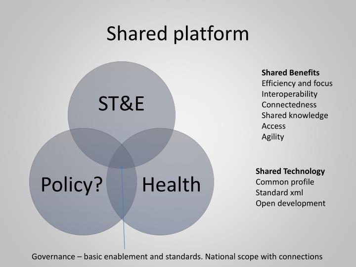 Shared platform