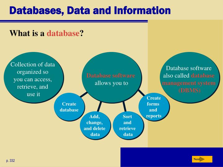 Databases, Data and Information