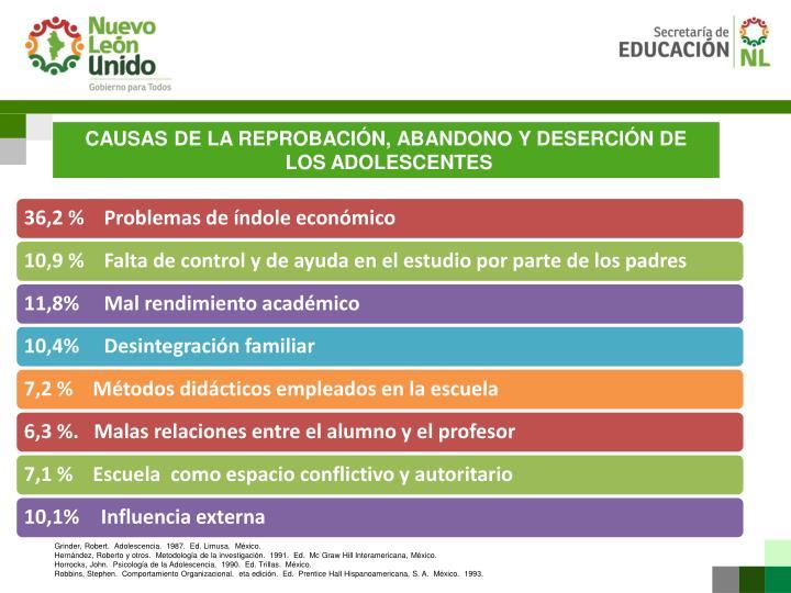 CAUSAS DE LA REPROBACIÓN, ABANDONO Y DESERCIÓN DE