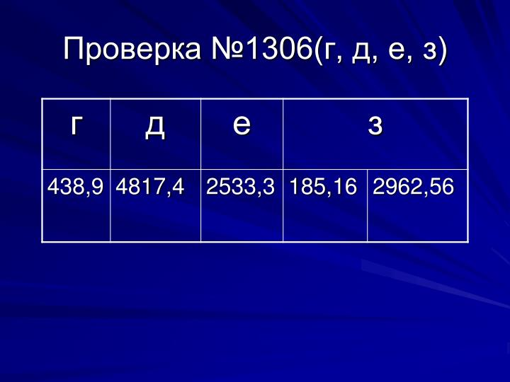 Проверка №1306(г, д, е, з)