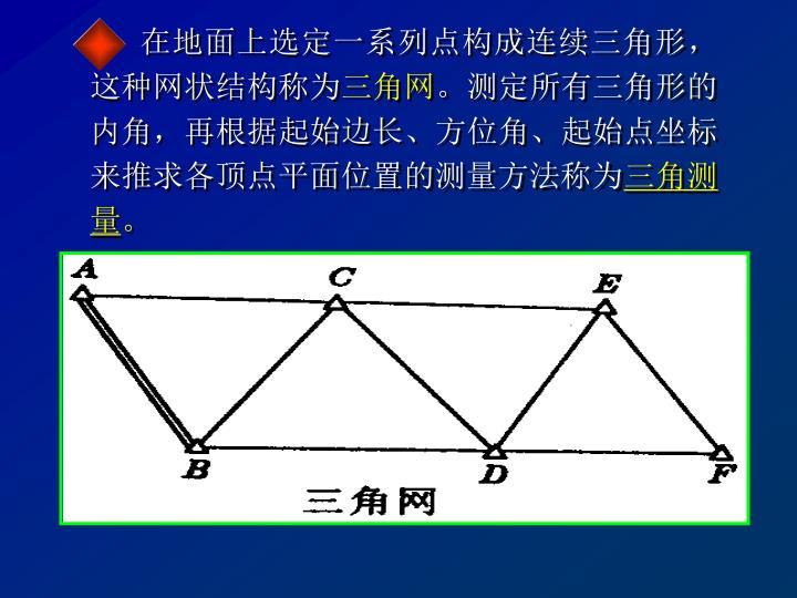 在地面上选定一系列点构成连续三角形,这种网状结构称为