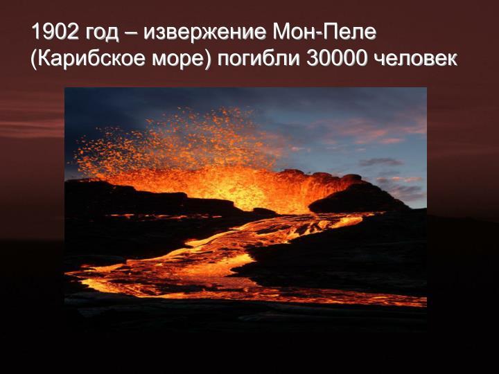 1902 год – извержение