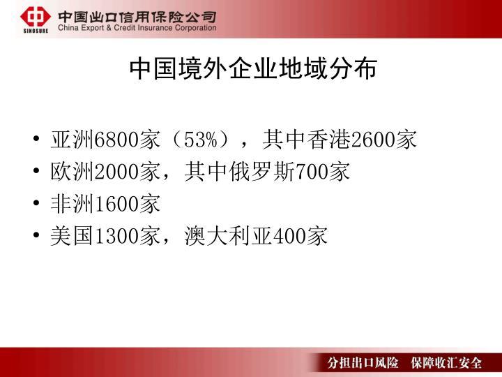 中国境外企业地域分布