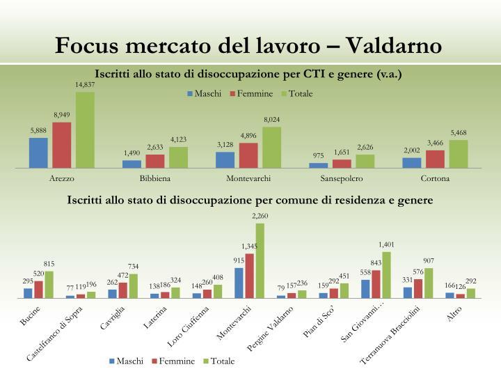 Focus mercato del lavoro – Valdarno