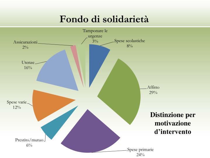 Fondo di solidarietà