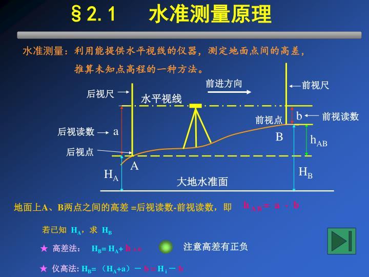 §2.1   水准测量原理