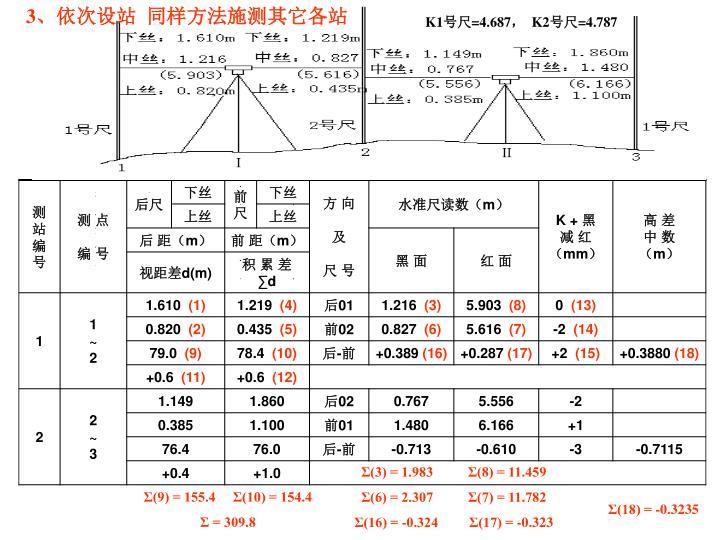 3、依次设站  同样方法施测其它各站
