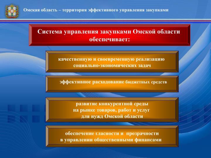 Омская область – территория эффективного управления закупками