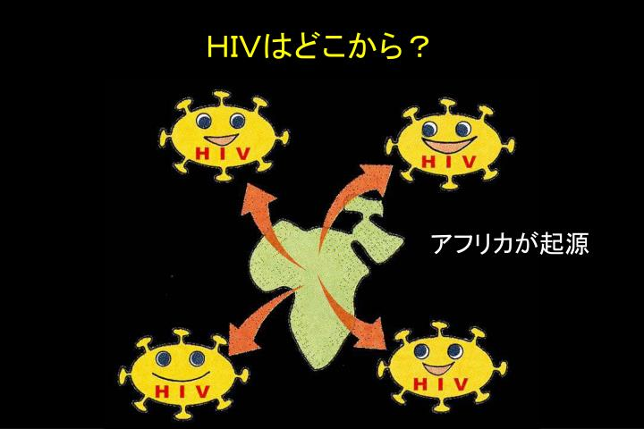 HIVはどこから?