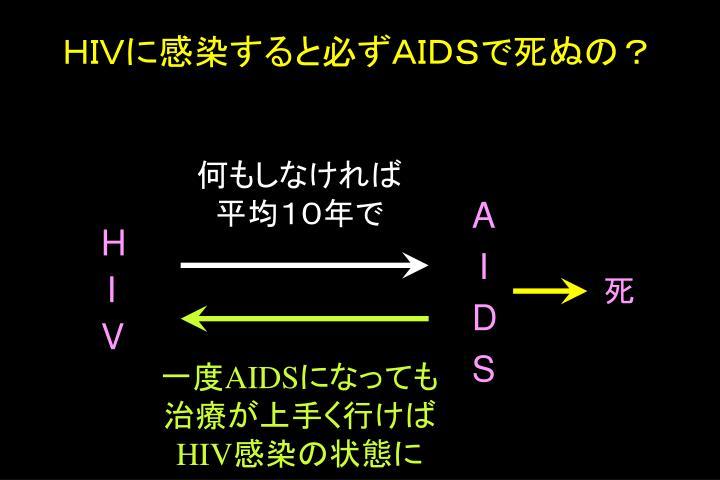 HIVに感染すると必ずAIDSで死ぬの?