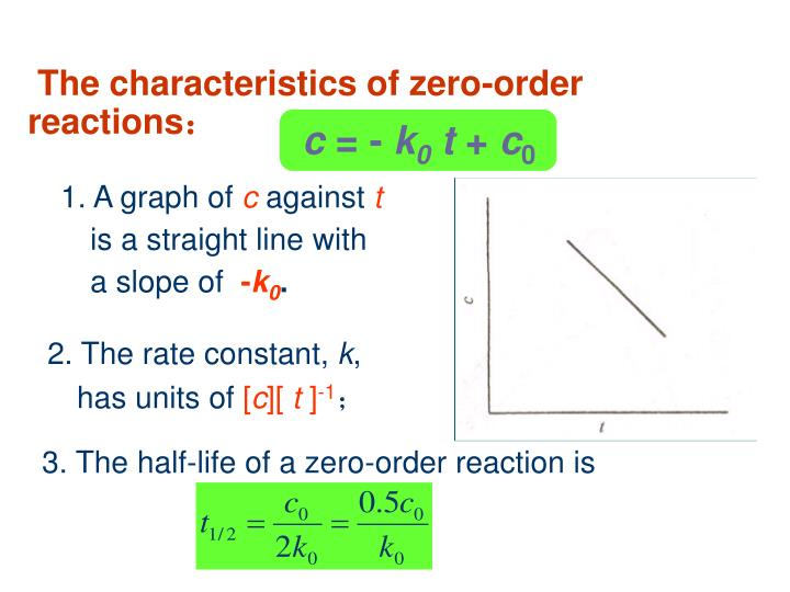 The characteristics of zero-order         reactions