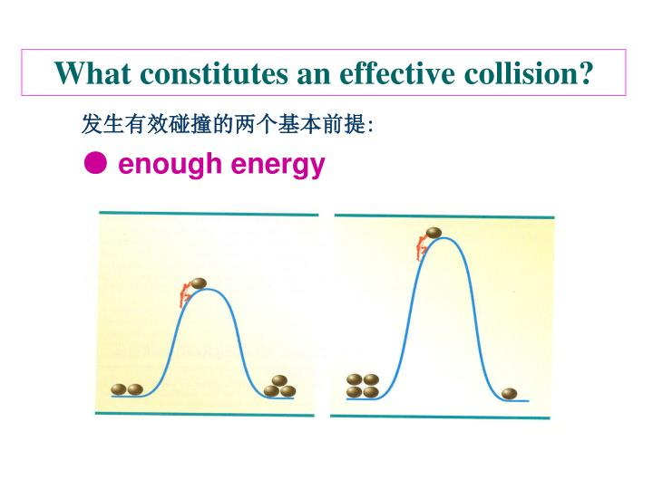 What constitutes an effective collision?