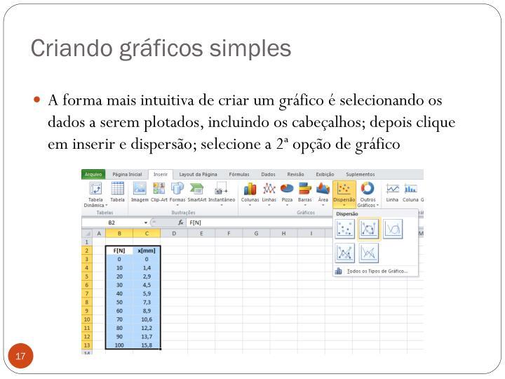 Criando gráficos simples