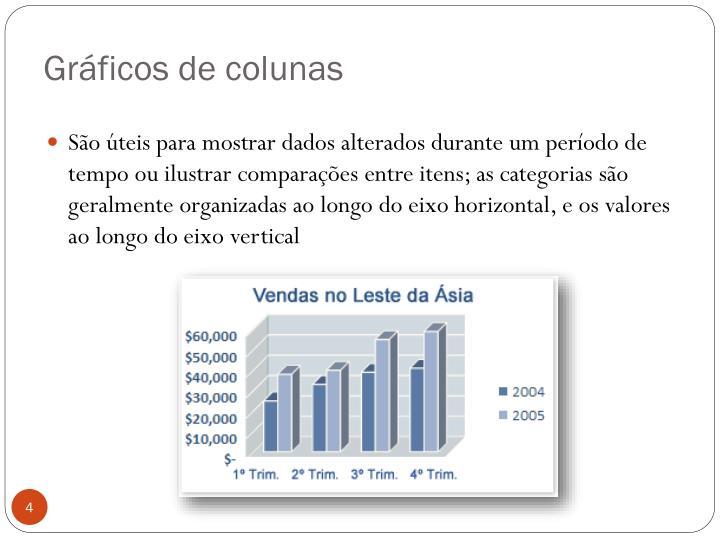 Gráficos de colunas