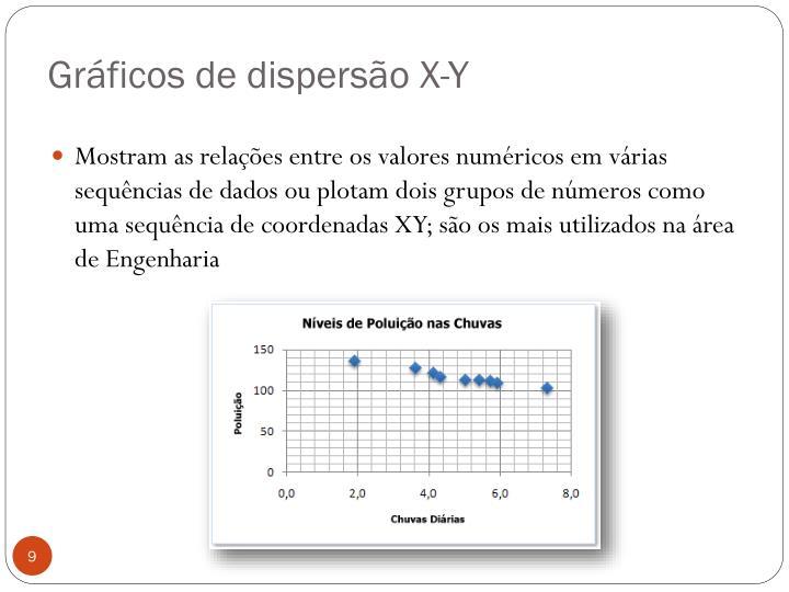 Gráficos de dispersão X-Y