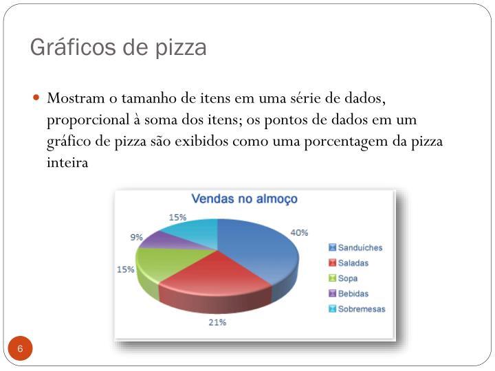 Gráficos de pizza