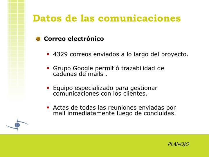 Datos de las comunicaciones
