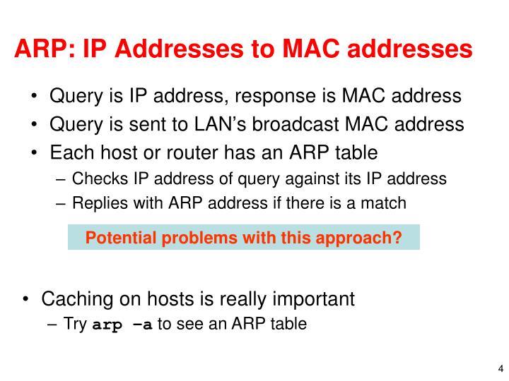 ARP: IP Addresses to MAC addresses