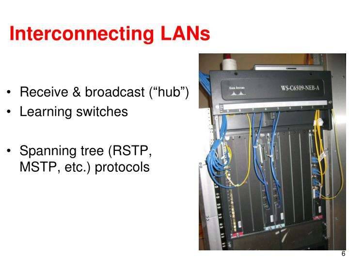 Interconnecting LANs