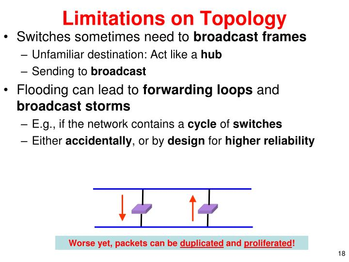 Limitations on Topology