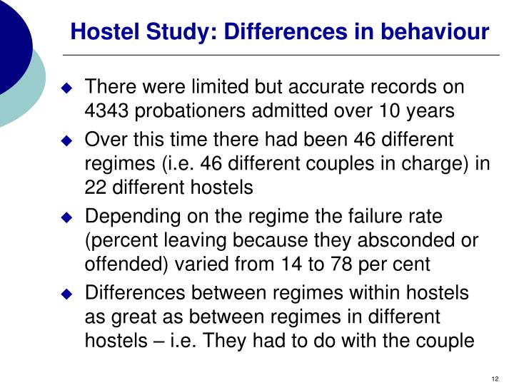 Hostel Study: Differences in behaviour