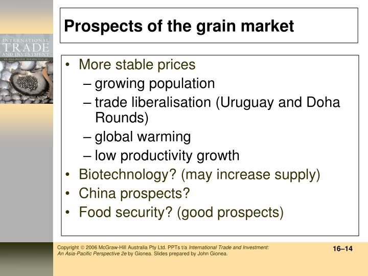 Prospects of the grain market