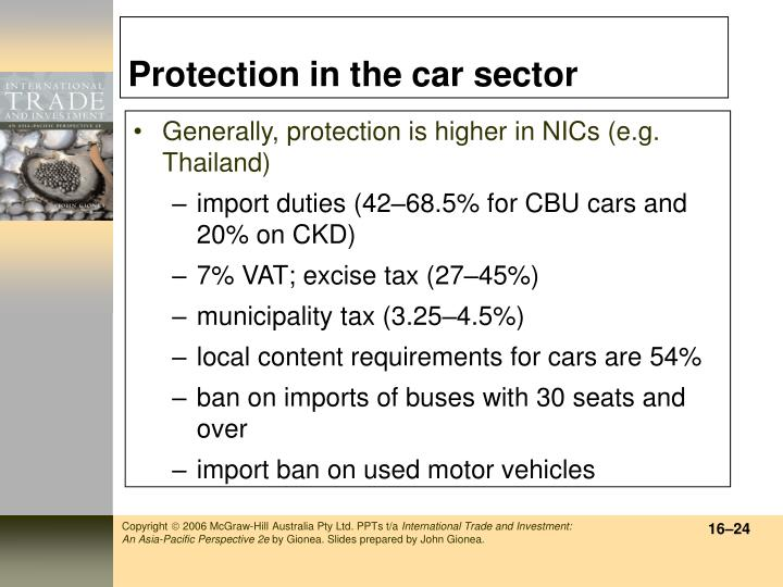 Protection in the car sector
