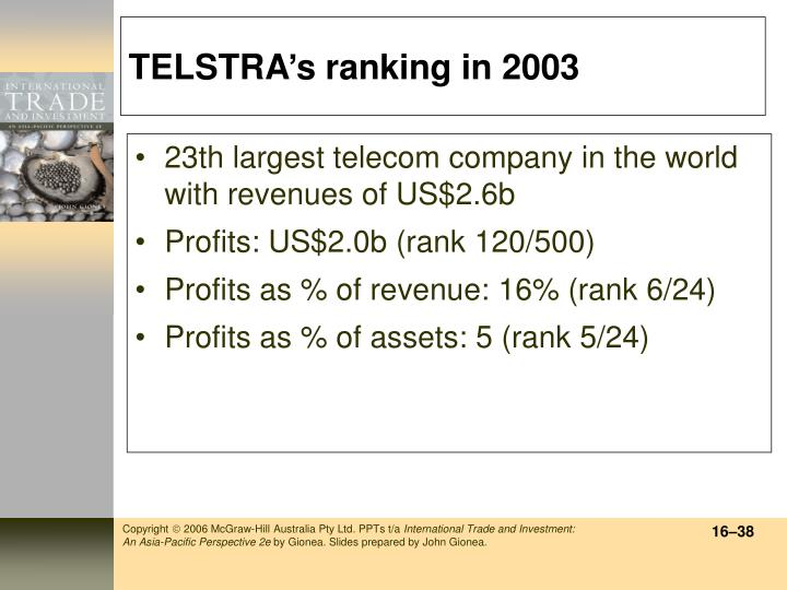 TELSTRA's ranking in 2003